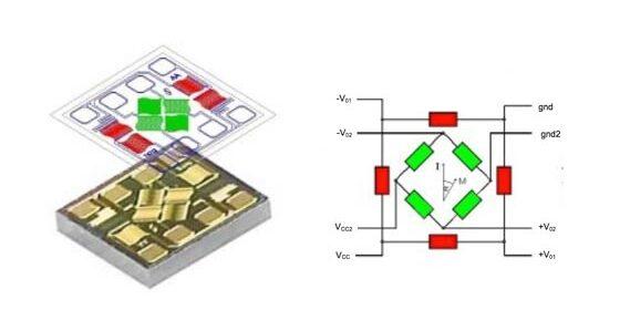 simplicity-sensor
